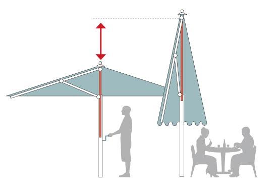 parasol Samara - Caravita